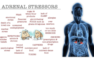 A Simple & Effective Approach to Cure Adrenal Fatigue